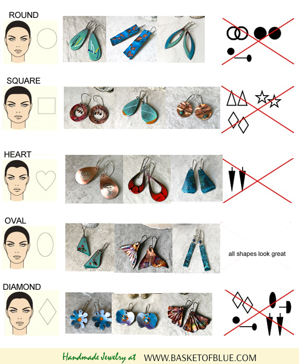 Infographic: Earrings shape matched to face shape